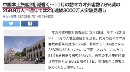 中国本土旅客2桁減響く…11月の訪マカオ外客数7_6_減の258_9万人=通年では2年連続3000万人突破見通し_(マカオ新聞)_-_Yahoo_ニュース
