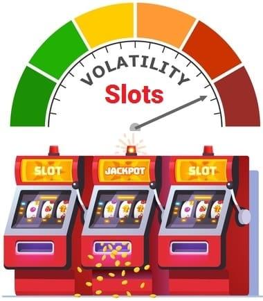Volatility Slots