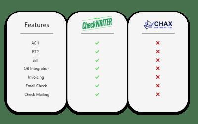 Chax Alternative