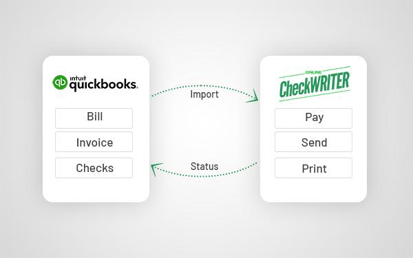 Import invoices from QuickBooks