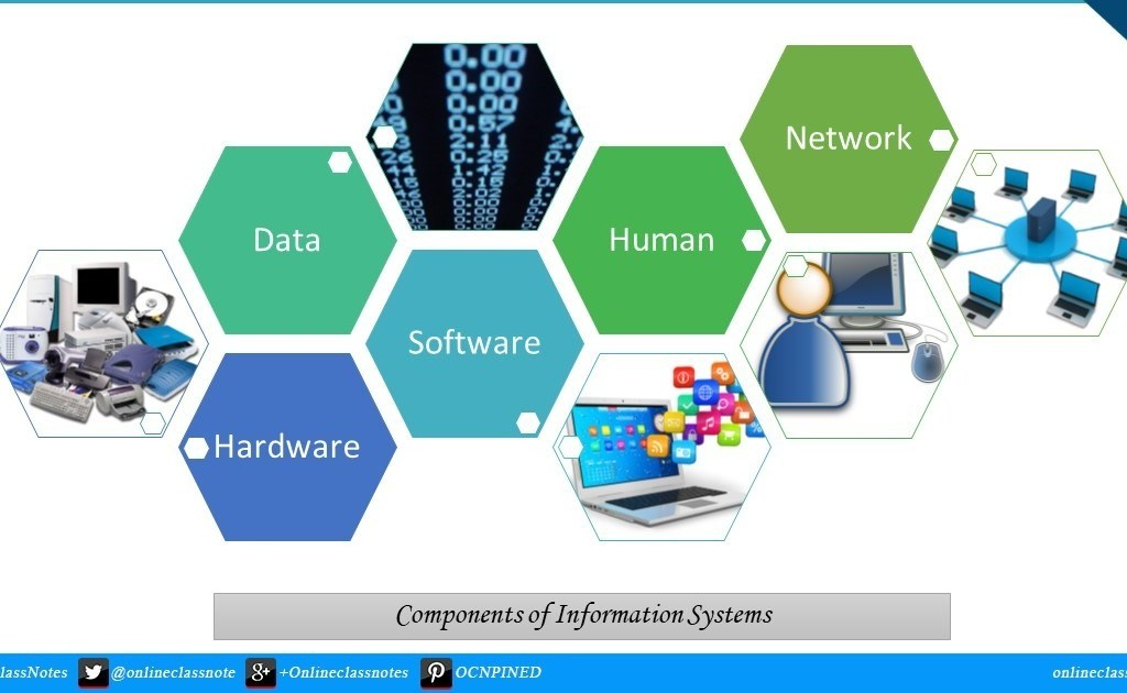 What is information systems? What are the components or resources of information systems?