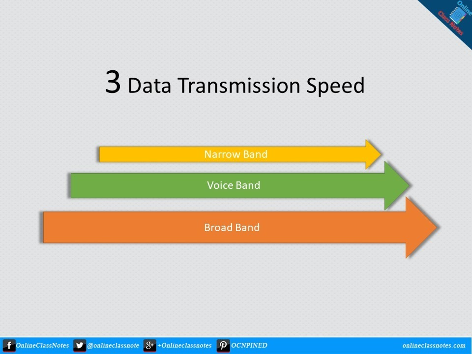 what-are-the-different-data-transmission-speeds-or-bandwidths