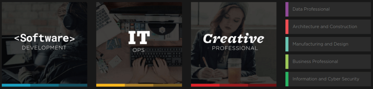Udemy vs Pluralsight - Which is the Better Online Learning