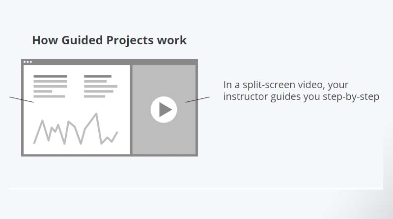 Coursera Guided Projects