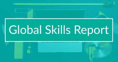global skills report