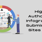 High Authority Infographic Submission Sites List