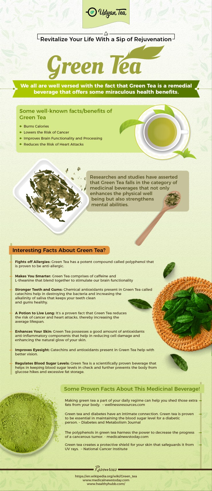 All You Need To Know About Green Tea 1