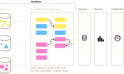Tips For Doing Power BI Dataflows 10