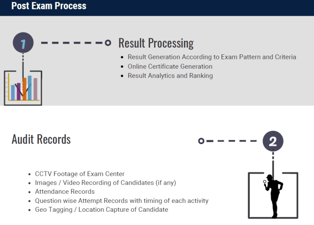 Post exam Process Management and Result Processing