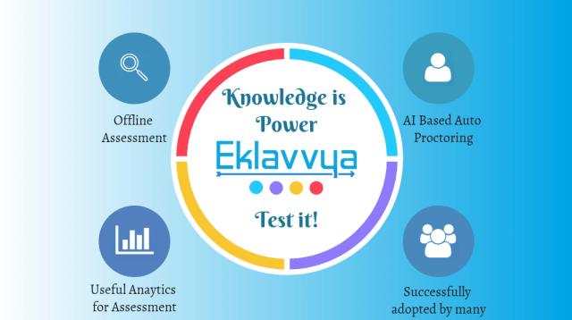 Eklavvya Online Assessment