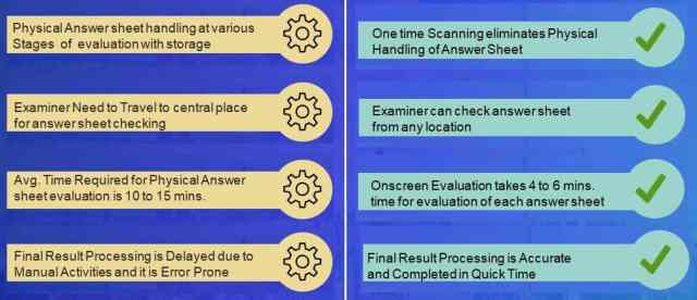 Comparison of Onscreen marking with traditional evaluation process
