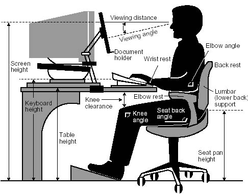 Proper Posture Office Chair - Best Ergonomic Office Chairs Under 200 Dollars - Online Fanatic