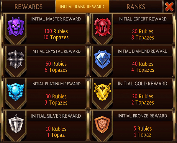 Seven Knights Arena Rewards