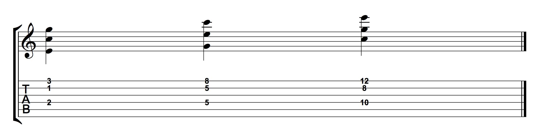 C Guitar Chord 1st Inversion