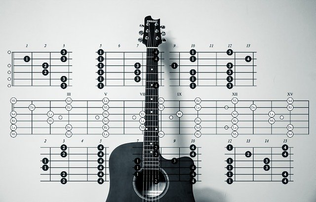 learning guitar comprehensive knowledge you just have to have - Learning Guitar: Comprehensive Knowledge You Just Have To Have