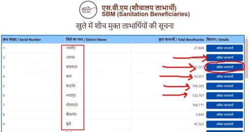 swachh bharat mission gramin toilet list