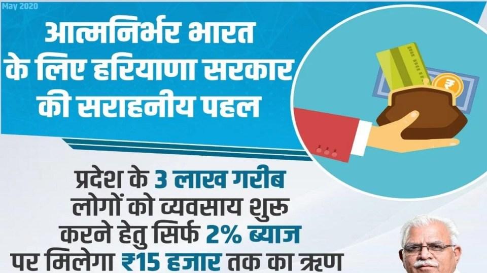 atmanirbhar haryana loan scheme apply