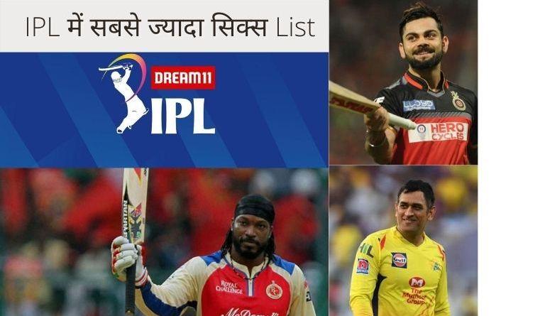 IPL Me Sabse Jyada Six List