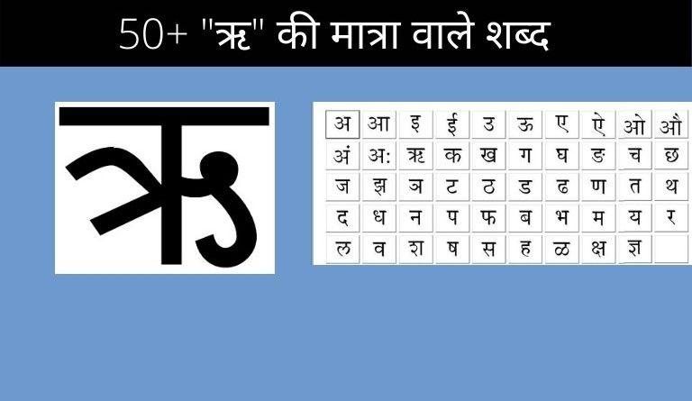 Ri Ki Matra Wale Shabd in Hindi Iamages