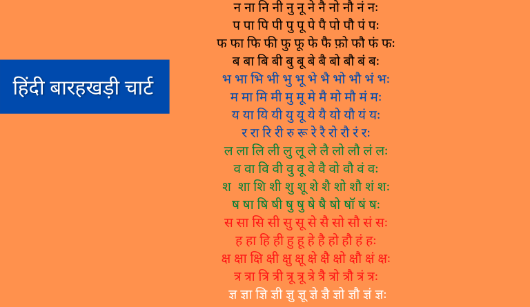 Barakhadi in Hindi Chart
