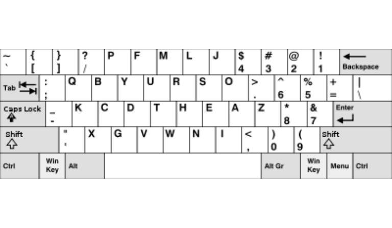 DVORAK Keyboard in Hindi