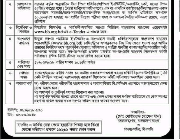 Sonali Bank Limited latest Job Exam Notice 2018