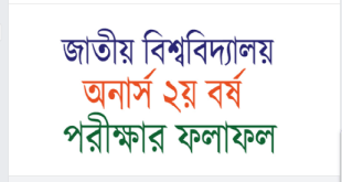 National University Honours 2nd Year exam Result 2018 | www.nu.edu.bd/results