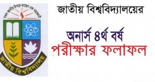 Directorate Of Primary Education Job Exam Result 2018