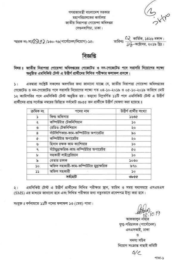 NSI Job Exam Result 2019 NSI Job Preliminary Result 2019 NSI Prime Minister Office Jobs