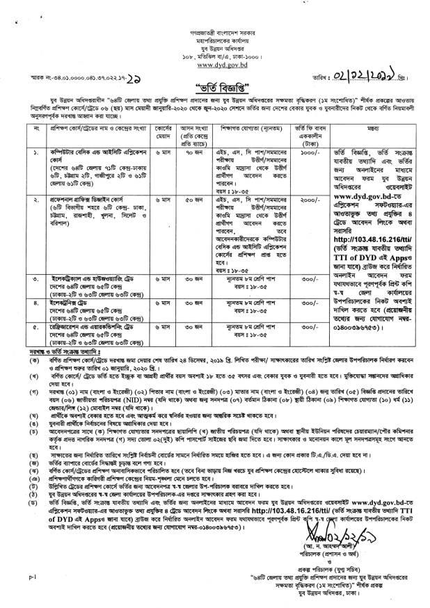 Jubo Unnayan Job Circular 2019