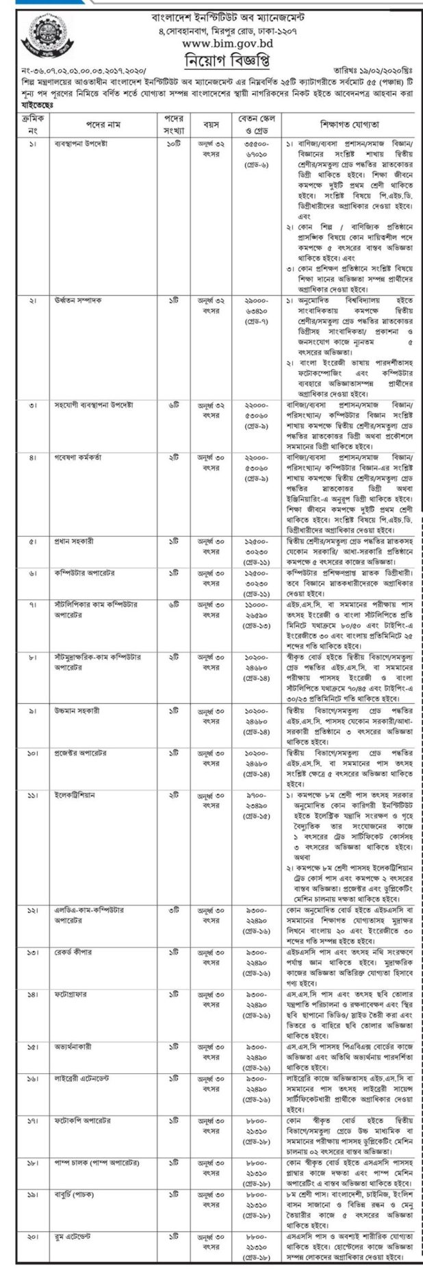 Ministry of Industries Job Circular Apply 2020