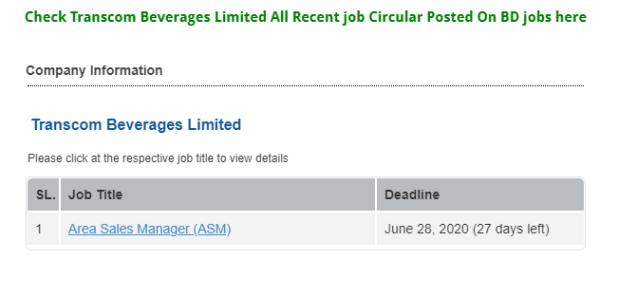 Transcom Beverages Limited Job Circular 2020