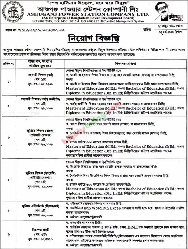 Ashuganj Power Station job circular 2020