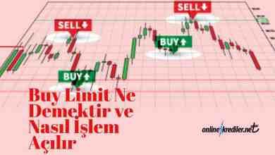 Photo of Buy Limit Ne Demektir ve Nasıl İşlem Açılır