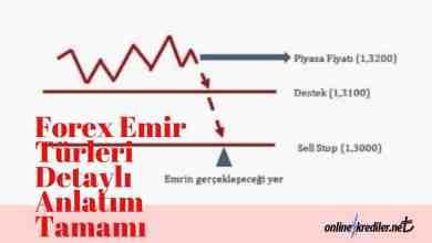 Photo of Forex Emir Türleri Detaylı Anlatım Tamamı