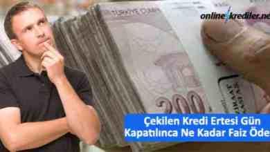 Photo of Çekilen Kredi Ertesi Gün Kapatılınca Ne Kadar Faiz Ödenir