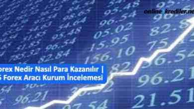 Photo of Forex Nedir Nasıl Para Kazanılır | 5 Forex Aracı Kurum İncelemesi