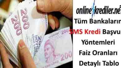 Photo of SMS Kredi Veren Bankalar 2021