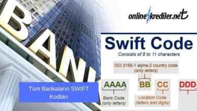 Photo of Tüm Bankaların SWIFT Kodları