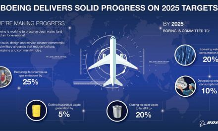 Boeing Advances Biofuels , Recycling and Conservation