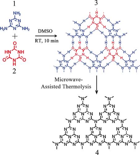 highly crystalline carbon nitrides