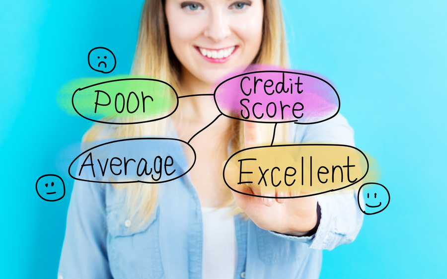 Creditworthiness-examples-of-how-to-maintain