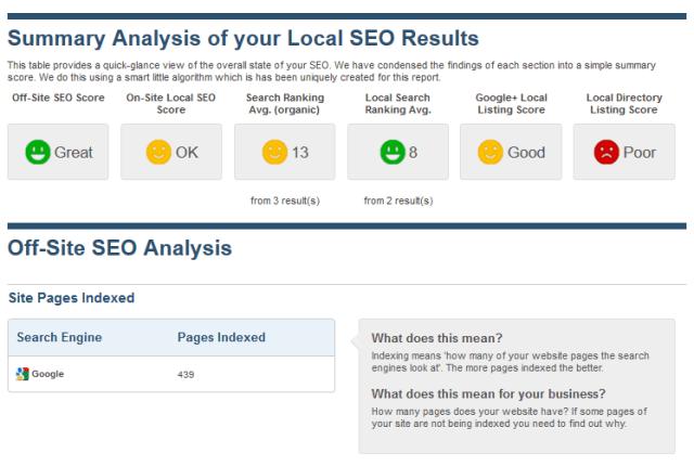 https://i2.wp.com/onlinemarketingscoops.com/wp-content/uploads/2017/09/bright-local-screenshot-1.png?resize=640%2C430&ssl=1