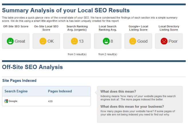 https://i2.wp.com/onlinemarketingscoops.com/wp-content/uploads/2017/09/bright-local-screenshot-1.png?resize=656%2C440&ssl=1