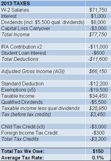 Justin McCurry's tax tactics.
