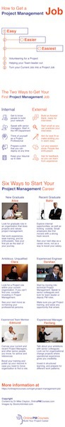 How to Get a Project Management Job - Infographic Thumbnail