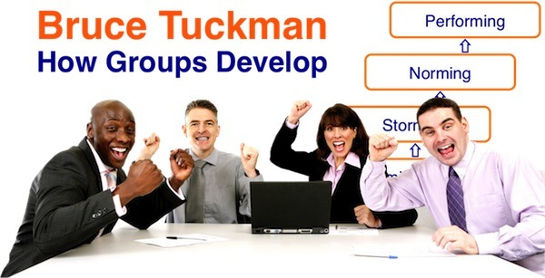 Bruce Tuckman How Groups Develop