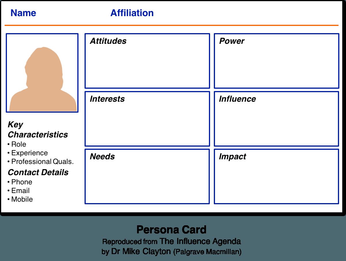 Persona Card