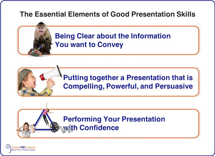 The Essential Elements of Good Presentation Skills