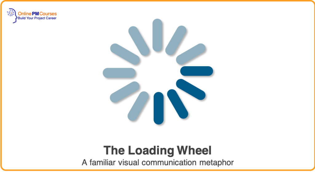 The Loading Wheel - A familiar visual communication metaphor